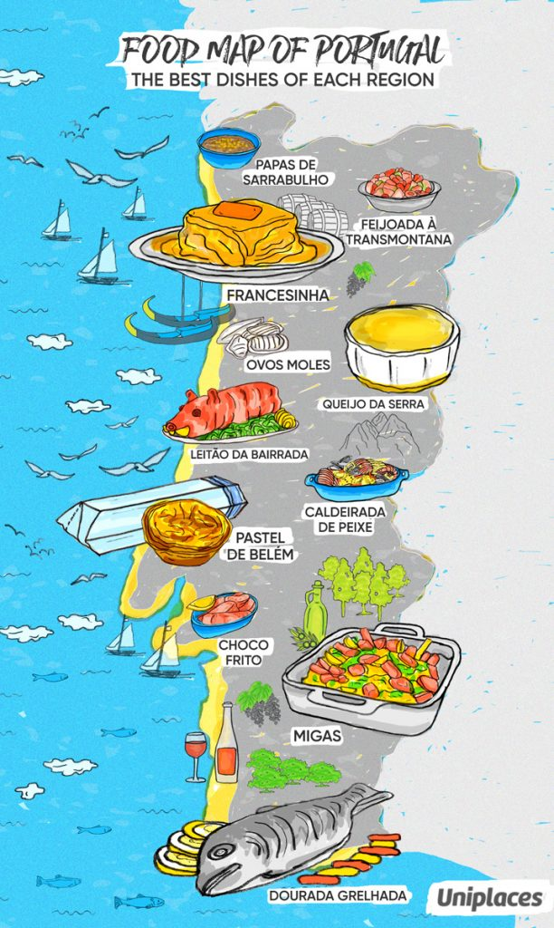 Regional food map infographic of Portugal